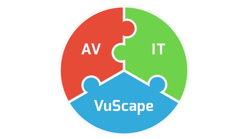 VuScape Diagram