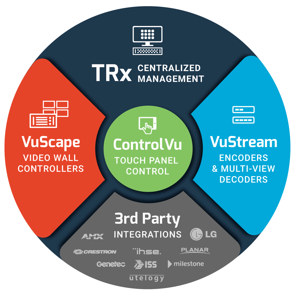 VuWall Product Ecosystem